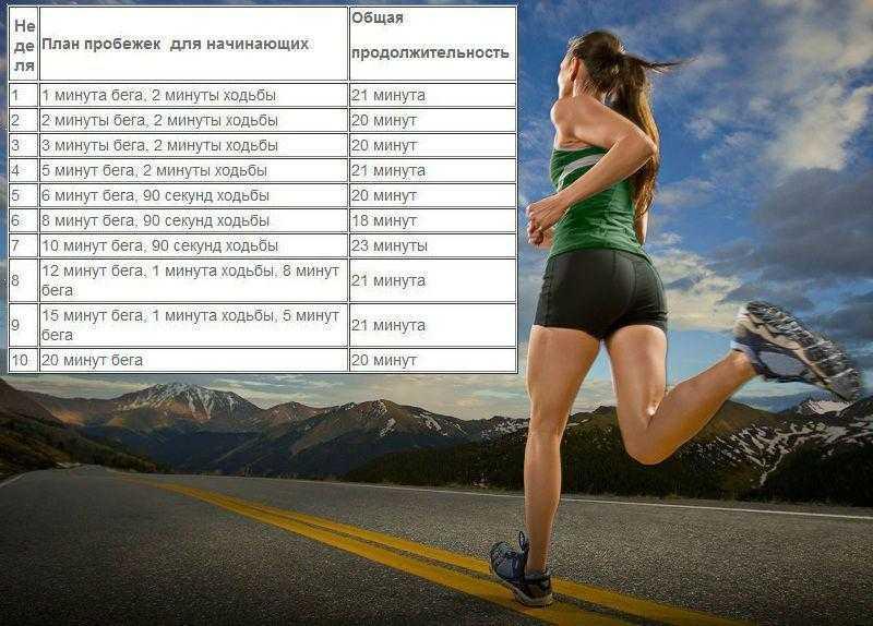 Бег — идеальный спорт для удаленщика. часть 1: путь до первого забега на сотню километров