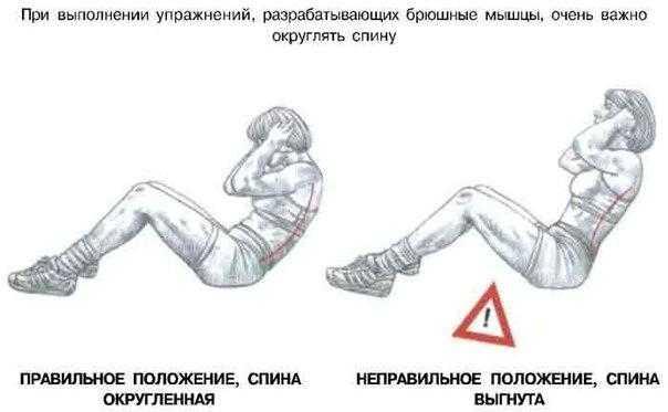 Во время упражнений на пресс болит поясница