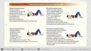 Расслабить мышцы спины – как расслабить мышцы спины: упражнения для расслабления, способы снять напряжение в домашних условиях – сайт ветеранов ростова-на-дону