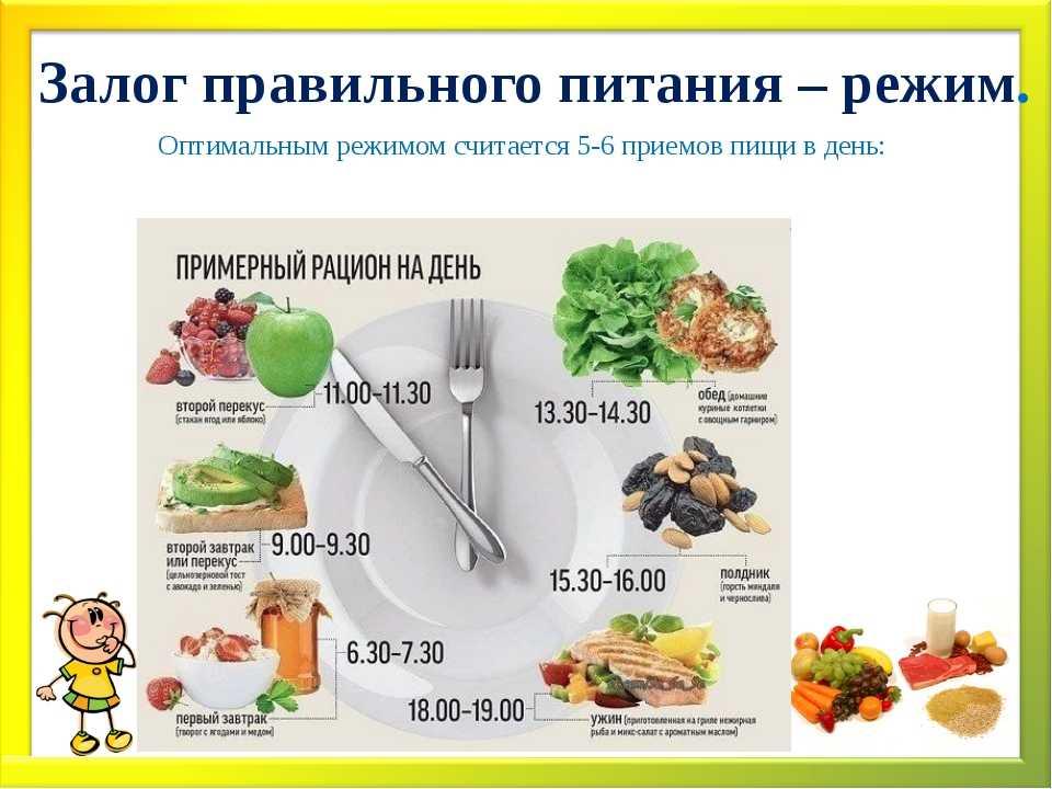 Топ-15 легких перекусов перед утренней пробежкой или тренировкой на 100-150 ккал Перекус поможет насытить организм энергией без нагрузки на пищеварение