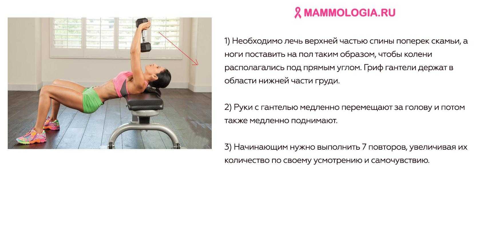 Выполнение жима Свенда ранее было популярным среди атлетов Упражнение направлено на прокачку грудных мышц Разбираем технику, вариации и важные нюансы
