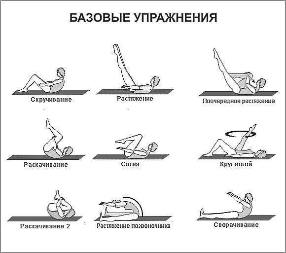 Польза и вред от занятий пилатесом. упражнения для новичков в домашних условиях