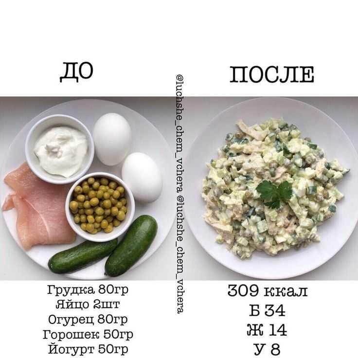 Пп ужин: простые рецепты для правильного питания