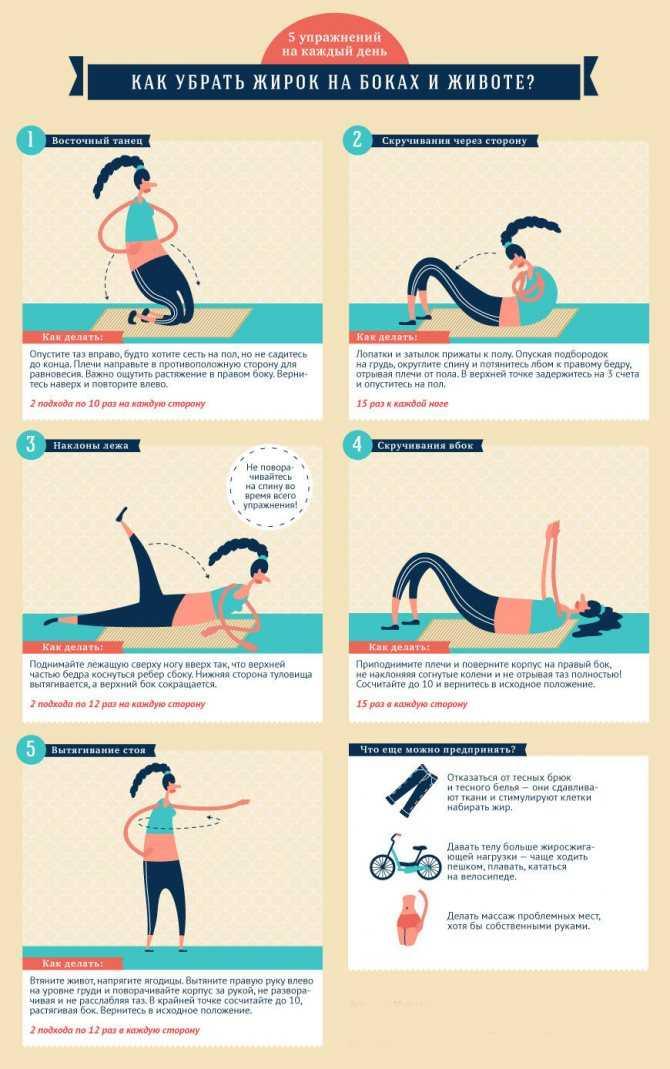 Как сесть на шпагат быстро и правильно