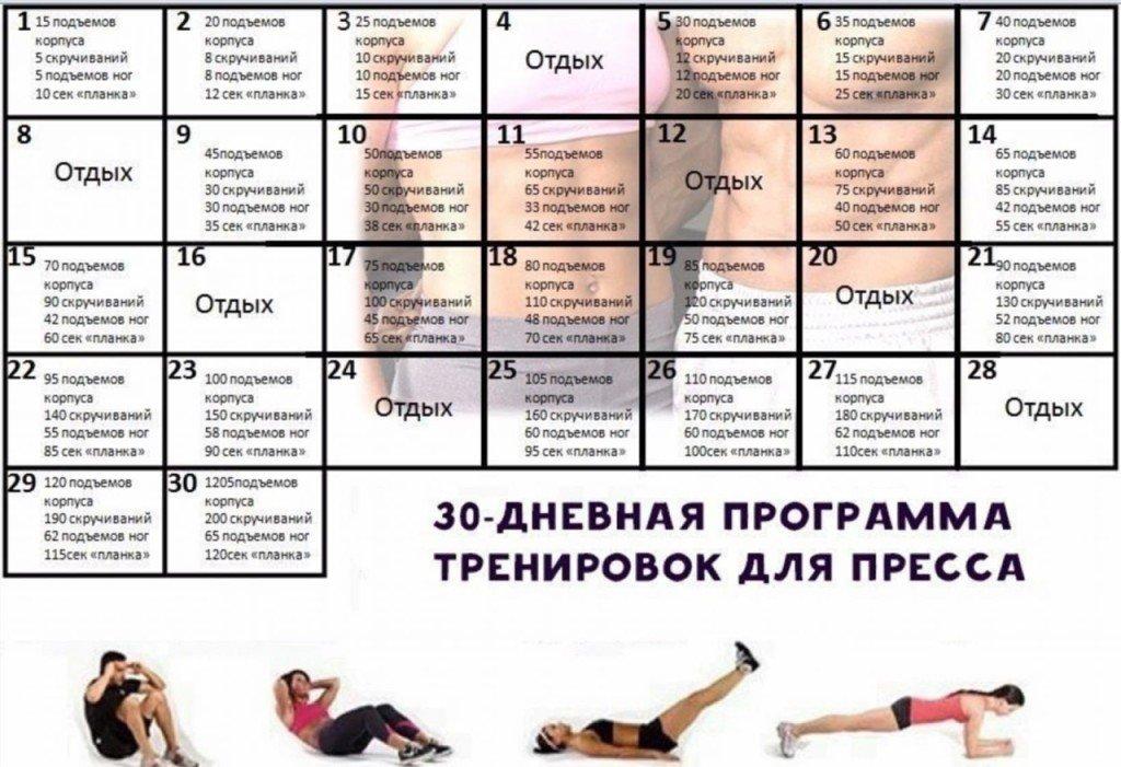 Самая мощная программа тренировок для девушек!