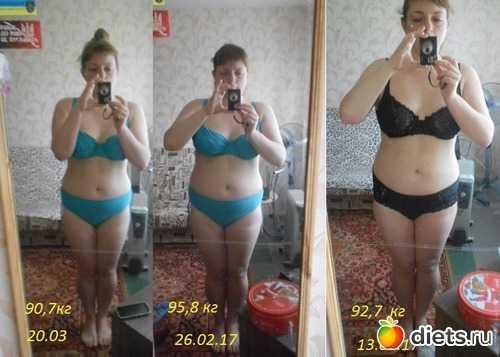 Как проходит процесс похудения у мужчин и женщин