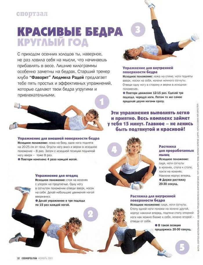 Готовая тренировка с гифками для эффективного похудения внешней и внутренней поверхности бедра, которая поможет улучшить форму бедер и убрать дряблость