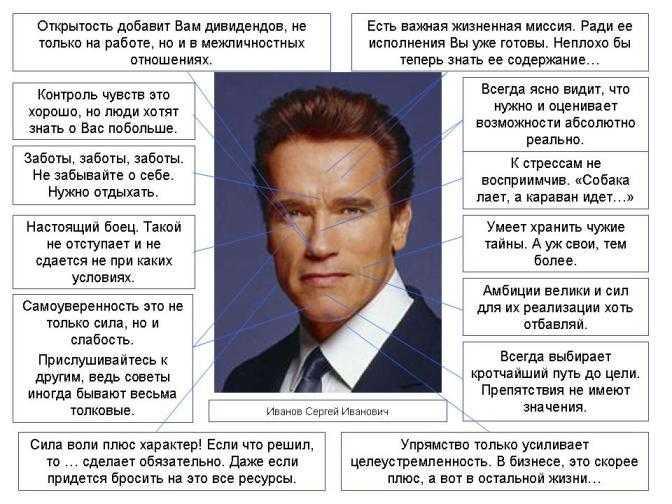Как мы распознаем лица и почему одни делают это лучших других? - hi-news.ru