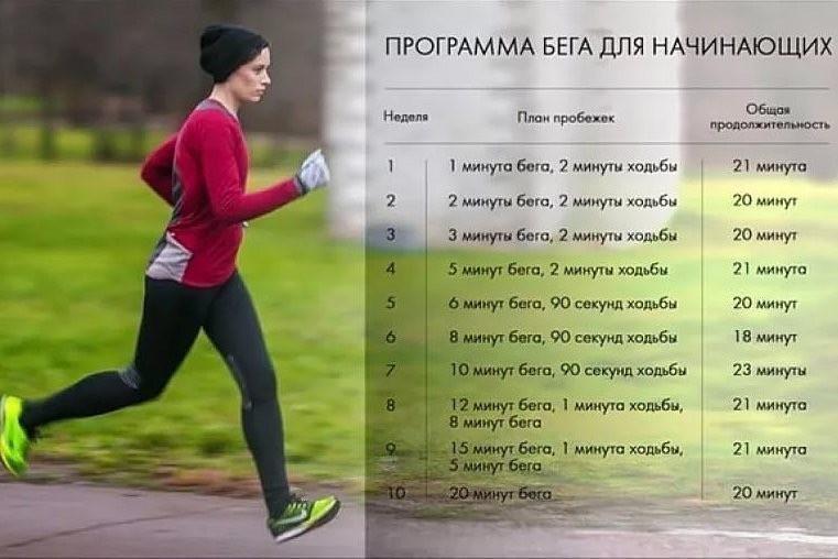 Польза бега для женщин: чем полезен и в чем вред бега для женщин