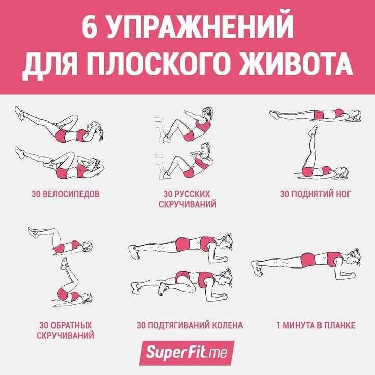 Эффективные упражнения для похудения живота и боков в домашних условиях