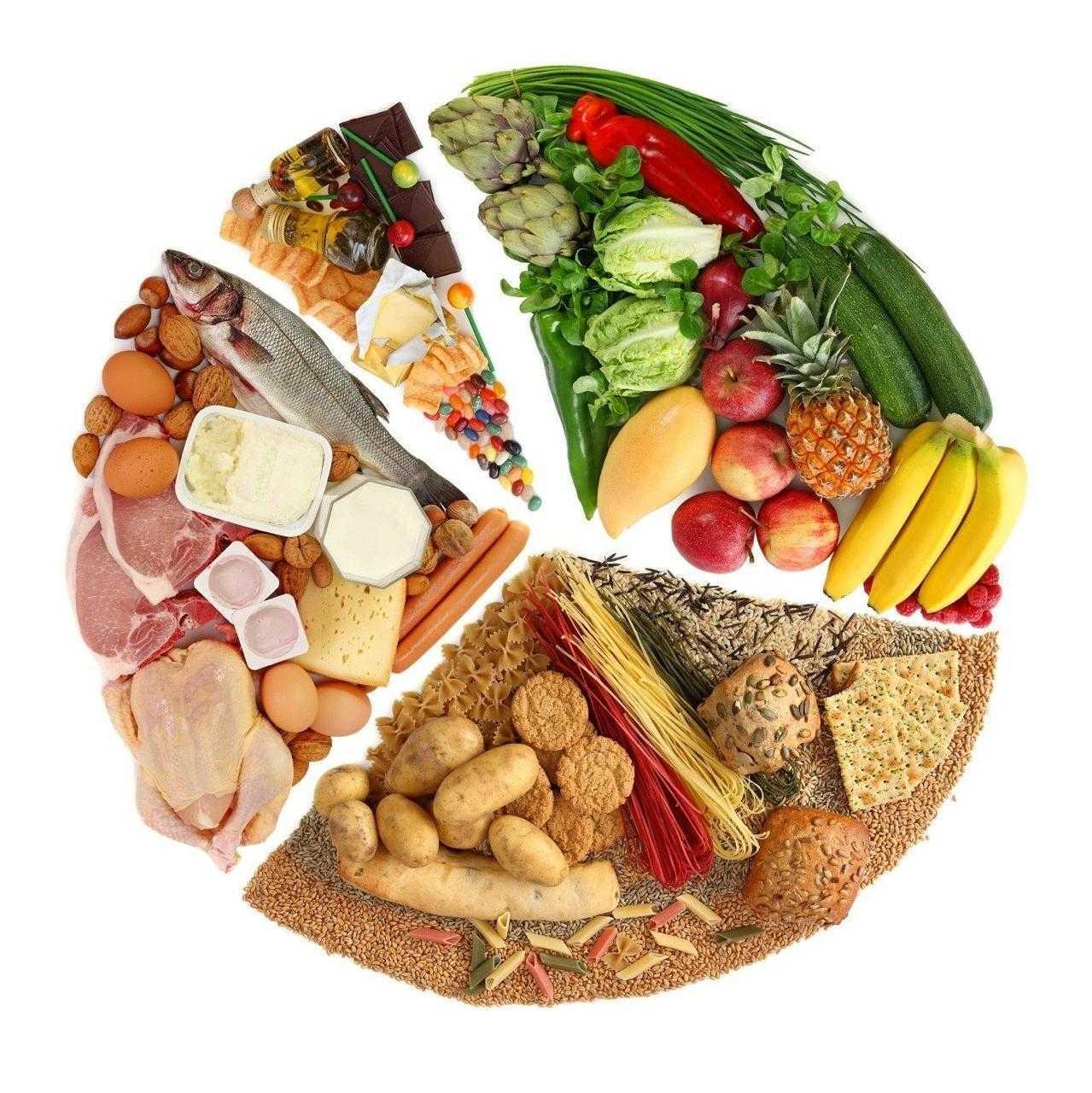 Сбалансированное питание: плюсы и минусы, меню на неделю