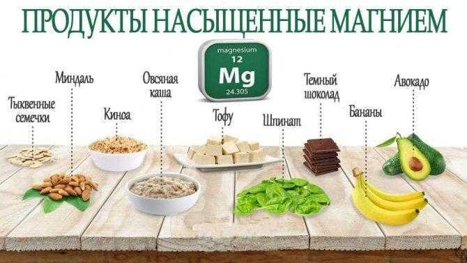 Магний —в чем польза и для чего нужен? список продуктов, богатых магнием