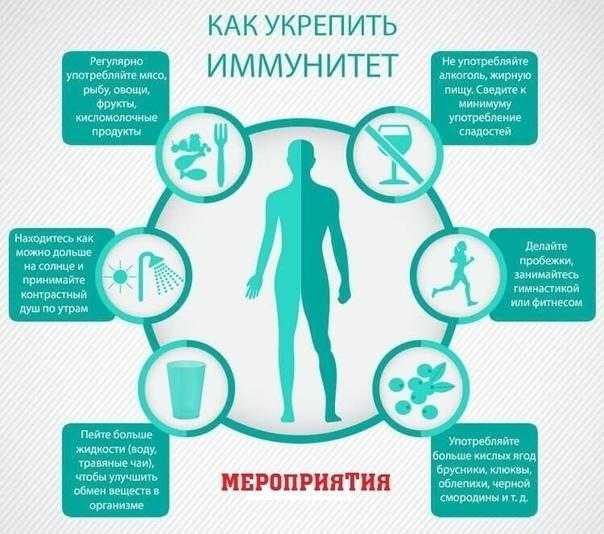 Как повысить иммунитет в домашних условиях народными средствами