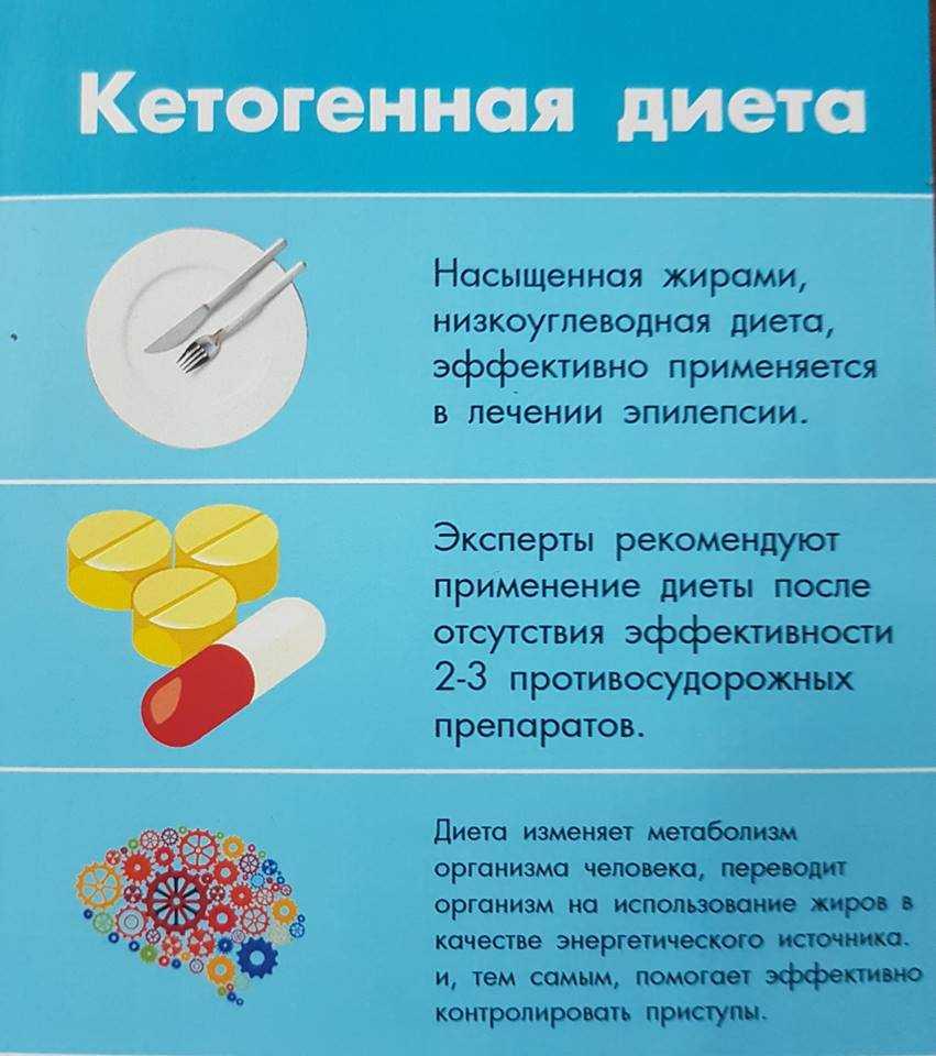 Кетогенная или низкоуглеводная диета – один из главных современных трендов здорового образа жизни Девиз сторонников такой диеты звучит интригующе: ешь жирную пищу и худей
