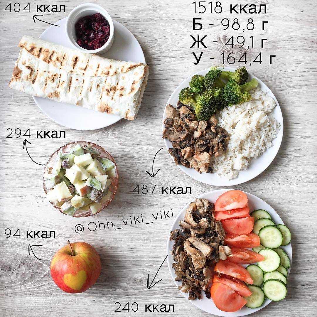Пп-ужин — 19 простых рецептов правильного питания для похудения