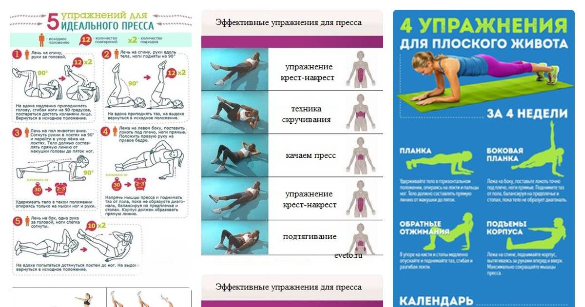 Об упражнениях для похудения живота и боков за 10 дней: самые эффективные