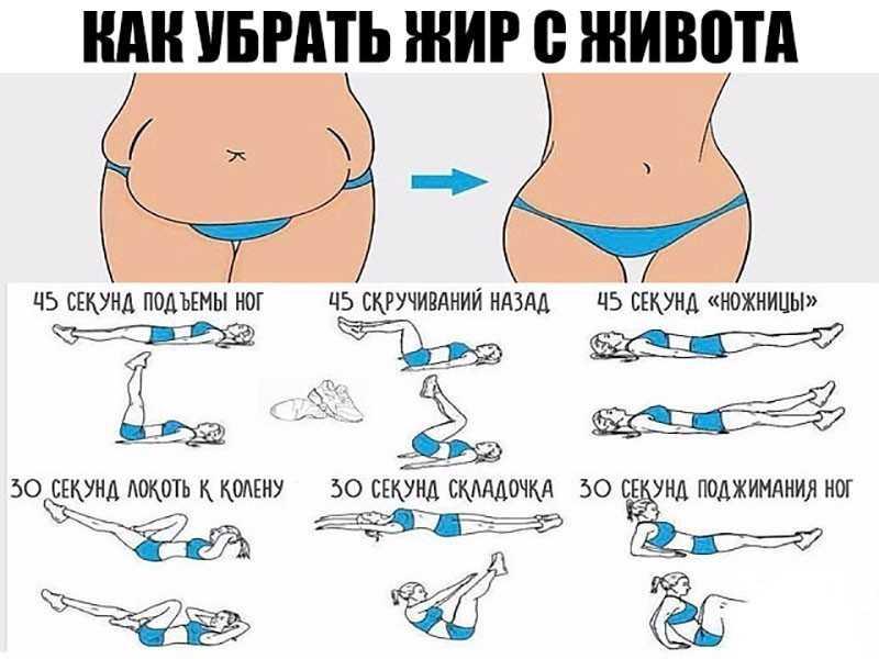 Как сбросить живот мужчине: убираем жир в области живота в домашних условиях   rulebody.ru — правила тела