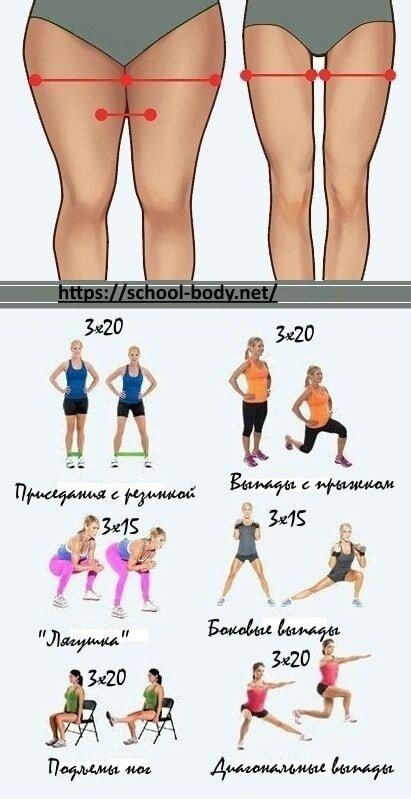 Быстрое и эффективное похудение ног - комплексы упражнений в домашних условиях с видео