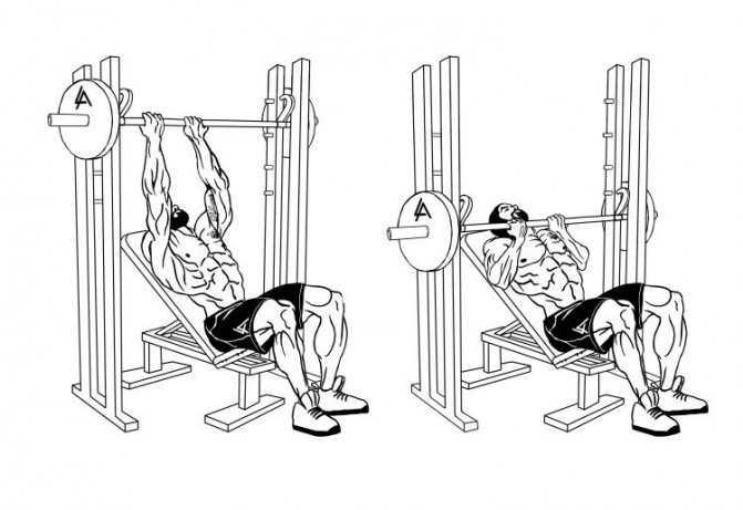 Особенности выполнения жима на наклонной скамье, важные рекомендации