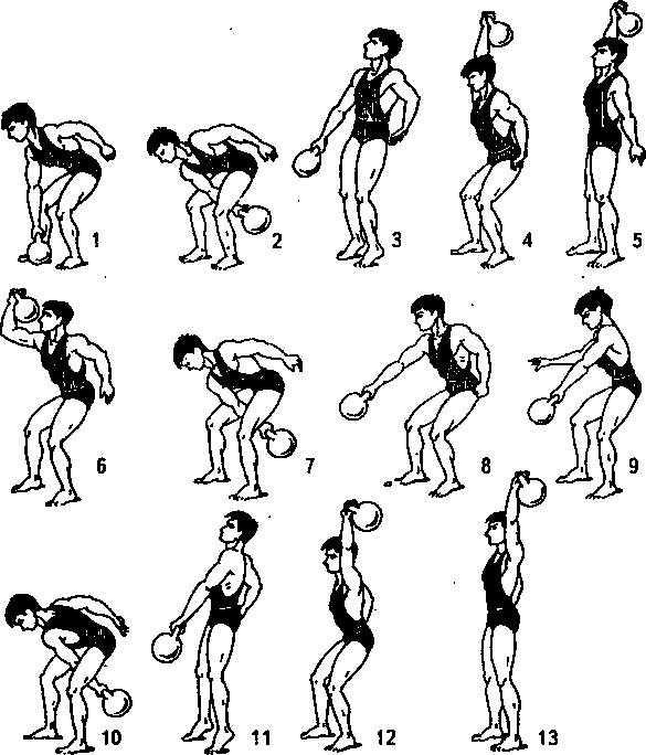 Рывок гири является классическим соревновательным упражнением Техника выполнения рывка, правильное дыхание, влияние упражнения на организм спортсмена