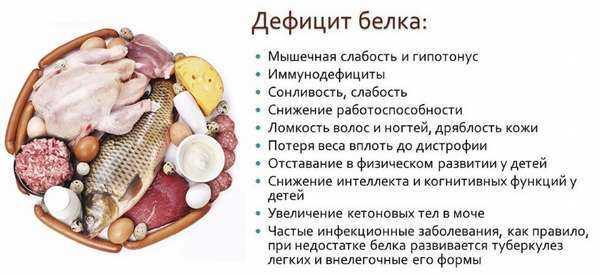 Как определить, каких питательных веществ не достает организму, и восполнить их нехватку?
