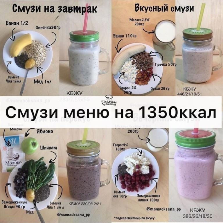 Смузи для похудения: 27 фруктовых, овощных рецептов коктейлей