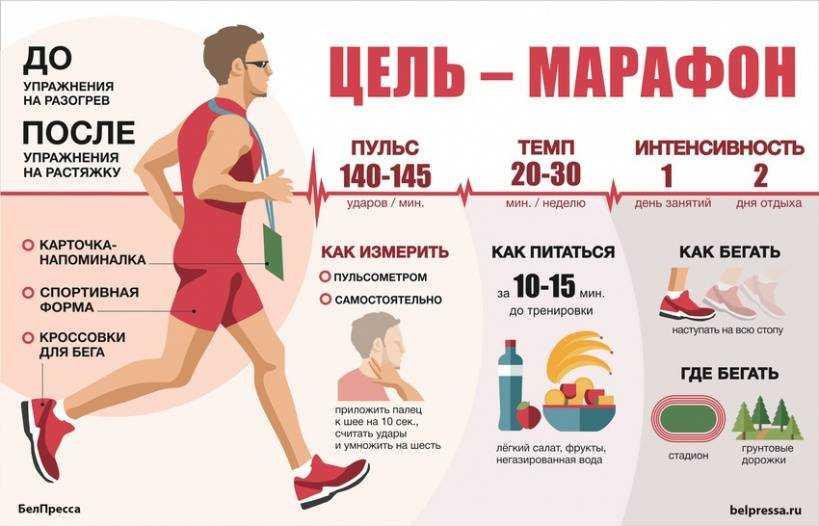 Что лучше и полезнее - бег или ходьба для похудения?