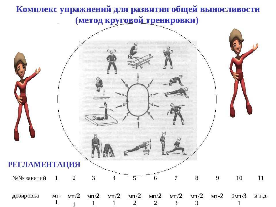 Тренировка «сайкл» для похудения: программа, отзывы, противопоказания