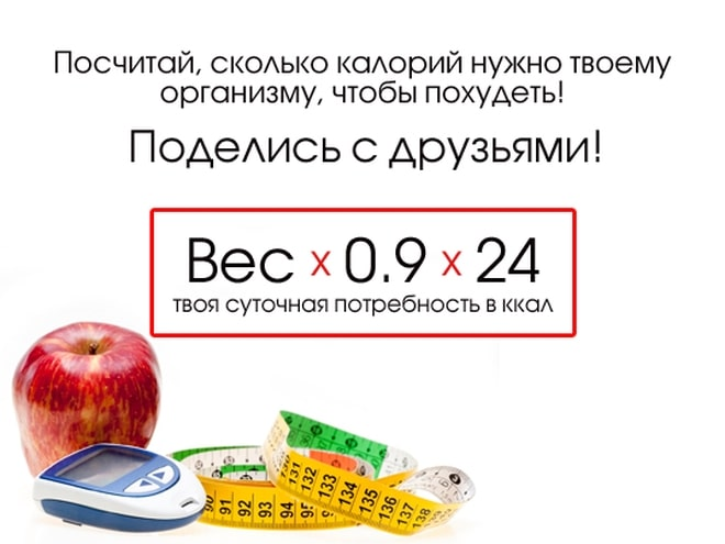 Норма калорий в день: сколько калорий нужно употреблять в день