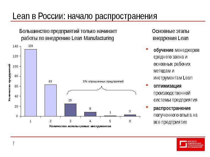 Herbalife москва и московская область