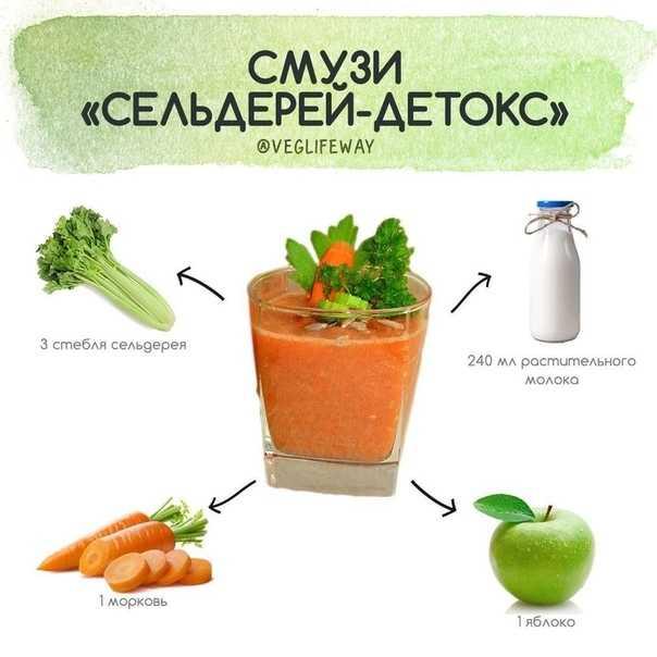 7 идей для фруктовых и овощных смузи