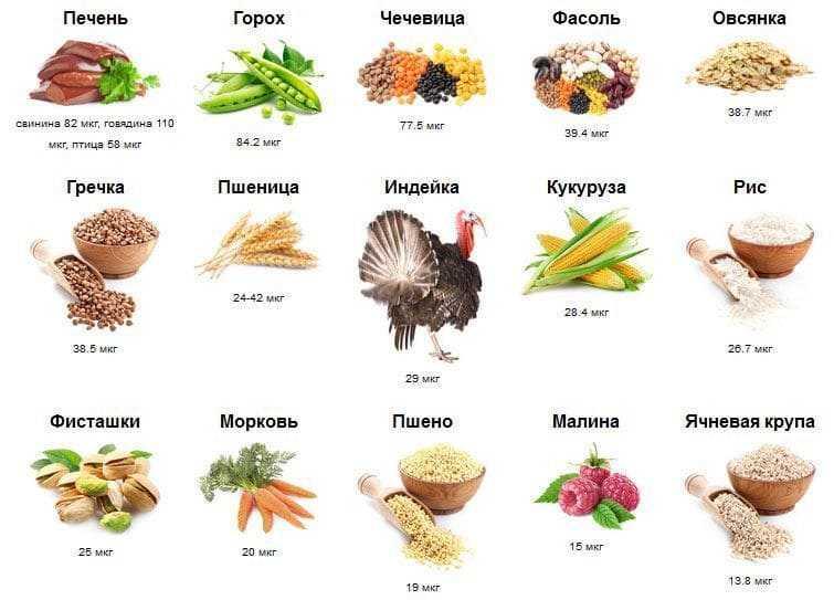 Как правильно принимать витамины и минералы