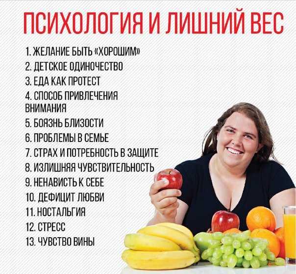 Зожник     8 причин почему вы не худеете даже на дефиците калорий