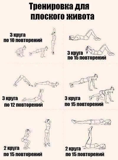 Упражнения для похудения живота и боков: комплексная эффективная гимнастика