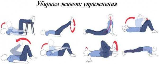 Как укрепить мышцы живота в домашних условиях? для этого достаточно тренироваться всего по 10 минут в день
