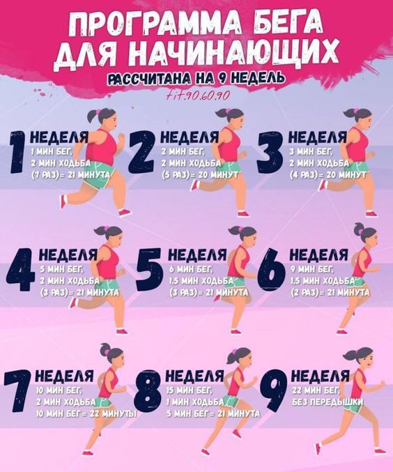 Каким фитнесом лучше всего заниматься дома для похудения: упражнения, занятия, тренировки