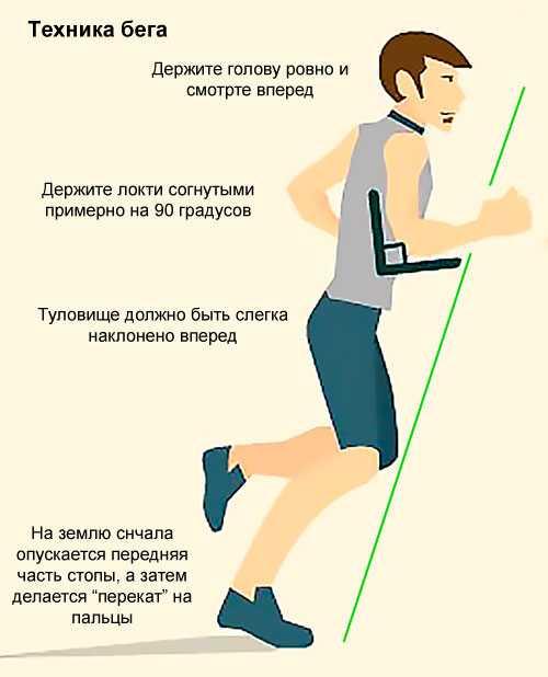 Как правильно бегать, чтобы похудеть — делюсь личным опытом