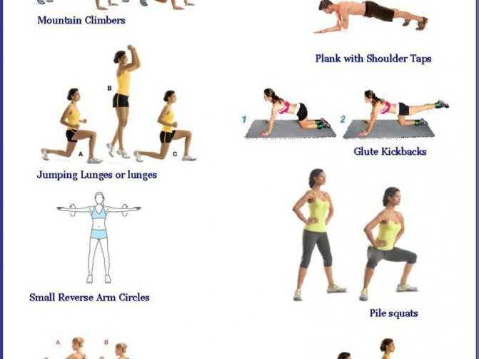 Тренировка по системе табата для женщин — похудение за 4 минуты