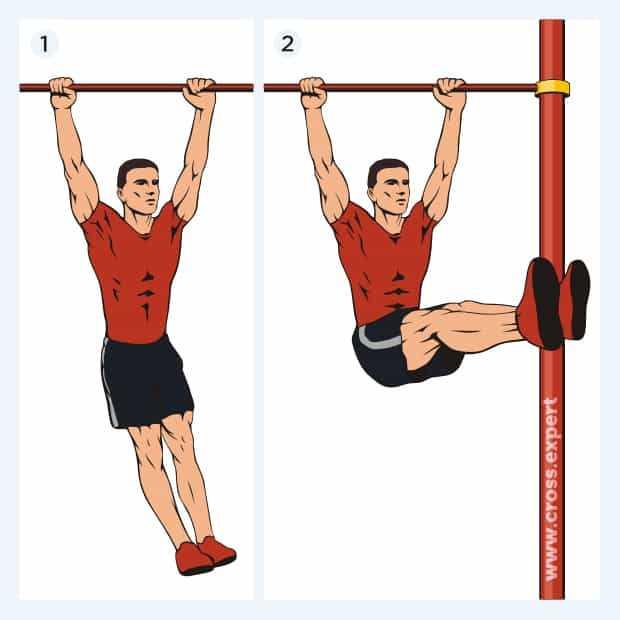 Ягодичный мостик ☑ особенности упражнения, как выполнять, чтобы был эффект