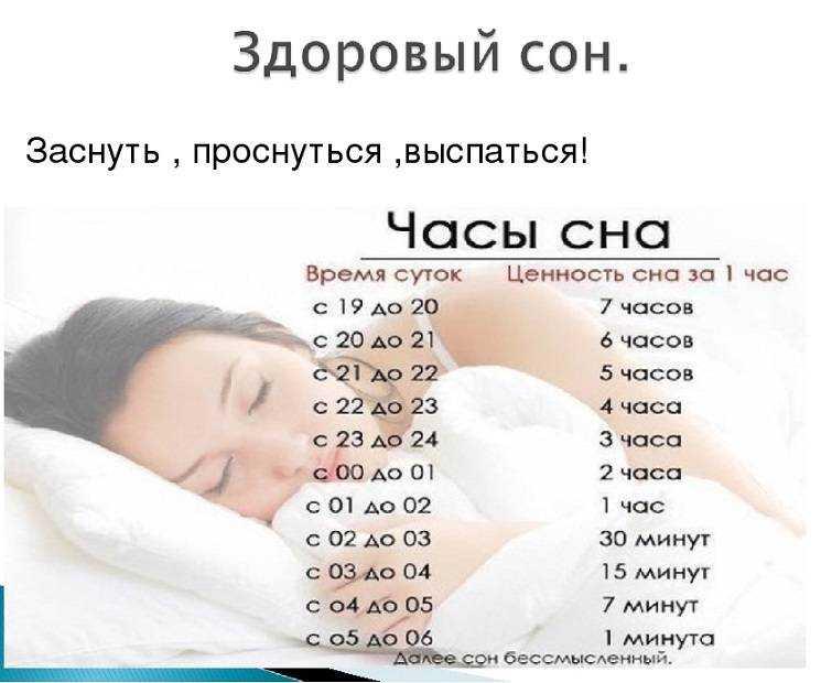 Правила дневного сна и его влияние на организм