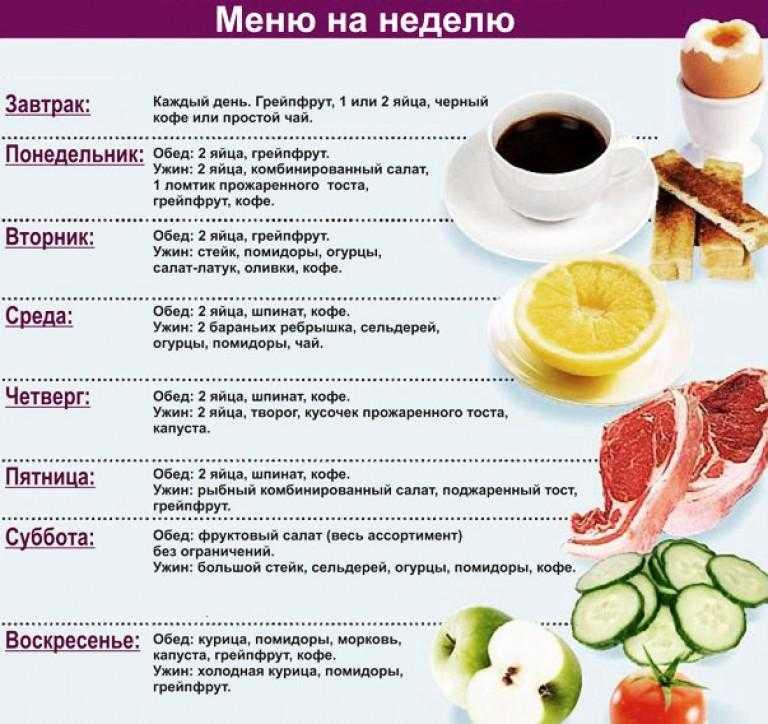 5 диетических рецептов с брокколи: разнообразьте свой рацион | здоровое питание