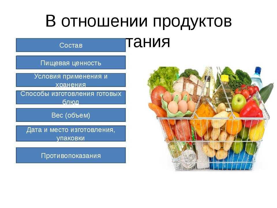Начто ненадо покупаться при выборе продуктов? рассказывает диетолог