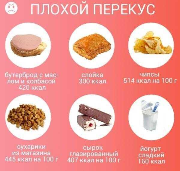 Рецепты полезных перекусов для здоровья и похудения