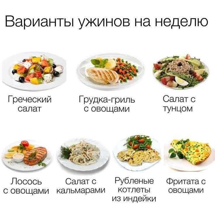 Белковая диета на каждый день: меню на неделю, рецепты - белковая диета для похудения, белковое питание на 7 дней