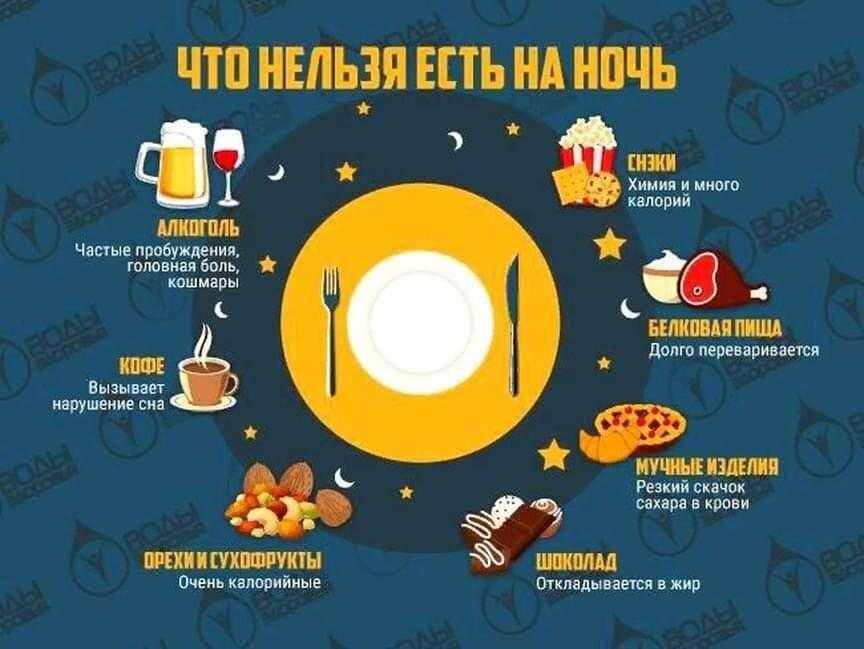 Какие продукты можно есть на ночь чтобы крепко спать?