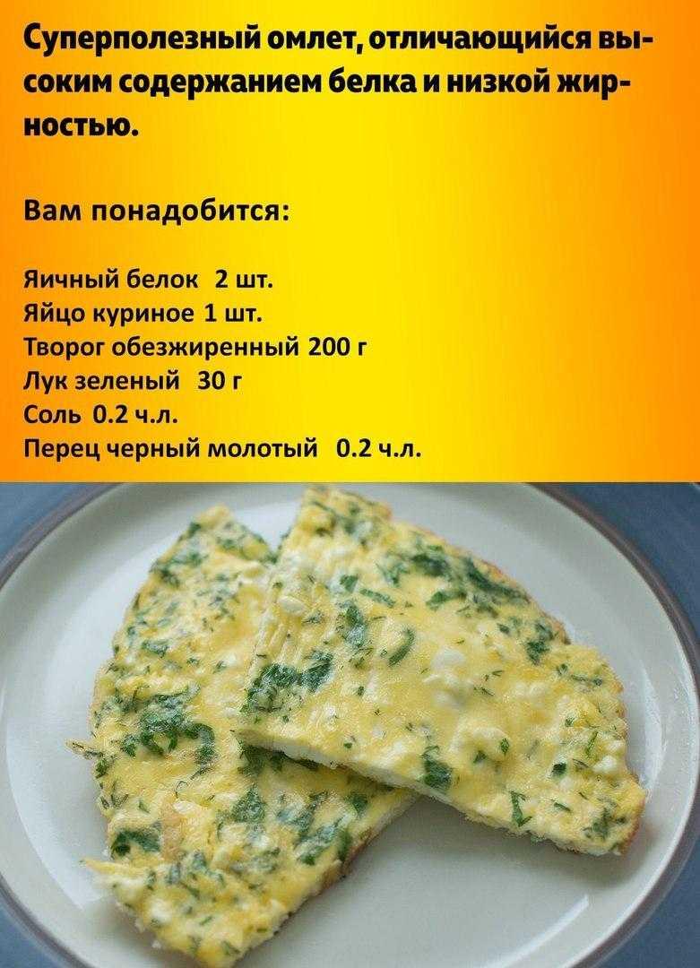Рецепты белковой диеты для похудения, вкусные и простые в приготовлении рецепты белковой пищи
