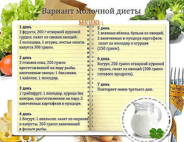 Мандарины при похудении - польза для организма