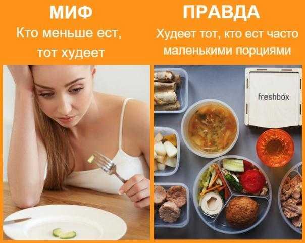 Как не кушать после 6 вечера, почему нельзя есть после 18:00 | доктор борменталь