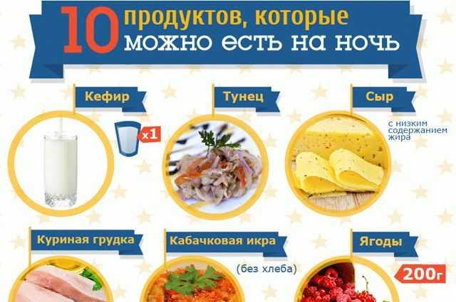 Список продуктов, что можно есть на ночь без вреда для фигуры при похудении