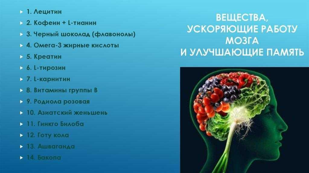 Продукты для улучшения работы мозга